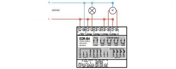 Guide d utilisation du module récepteur Edisio Rail DIN EDR-B4-03