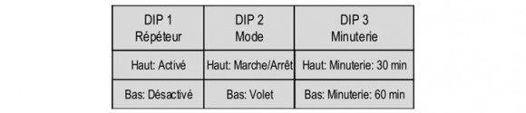 Guide-d-utilisation-du-module-Edisio-EMV-400-en-mode-volet-avec-Jeedom03