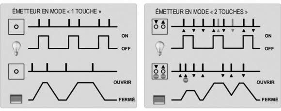 Guide-d-utilisation-du-module-Edisio-EMV-400-en-mode-volet-avec-Jeedom06
