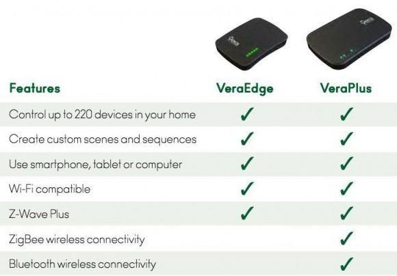 comparatif_veraplus_veraedge_domadoo