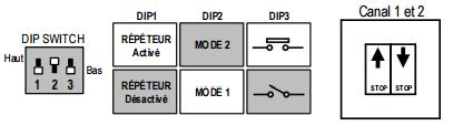exemple-mode2-volet