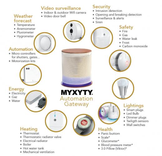 MYXYTY-sensors