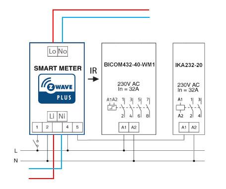 schema cablage guide-eedomus_jeedom-smart-meter - edition2