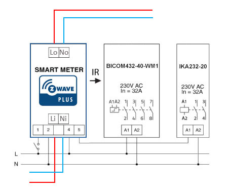schema cablage guide-eedomus_jeedom-smart-meter