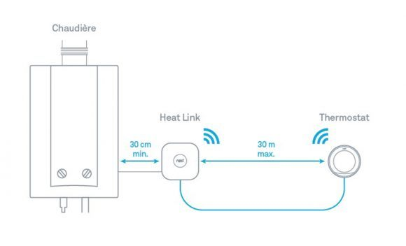thermostat-nest-3-schema-heat-link01