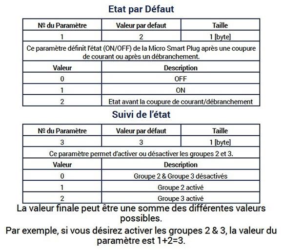 parametre-z-wave-msp-nodon-01