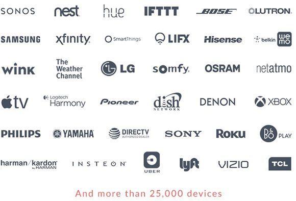 smart-remote-compatibility