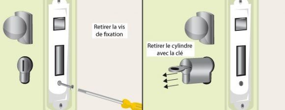 demonter-cylindre-porte-nuki