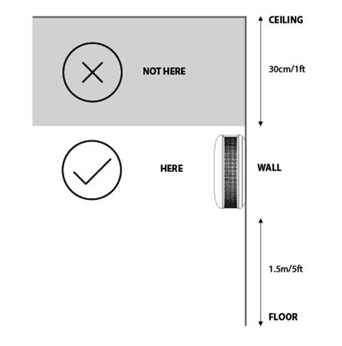Fibaro co sensor installation scheme