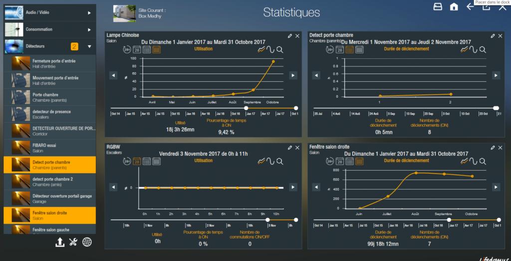 Capture statistique 1
