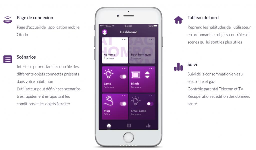 otodo app