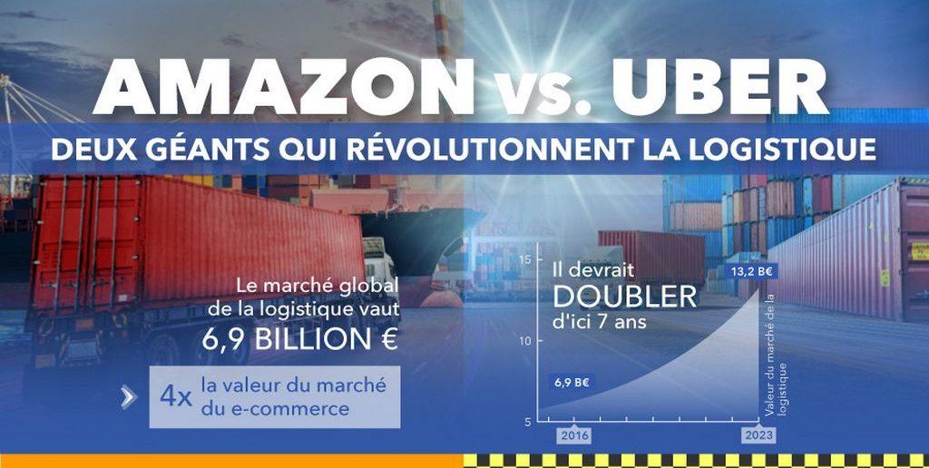 amazon vs uber logistique objets connectes