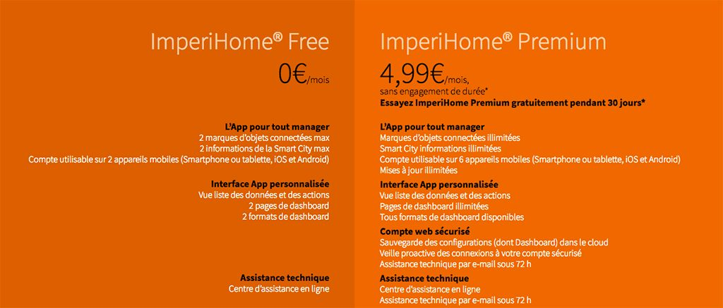 imperihome v4 domotique et smart city 7