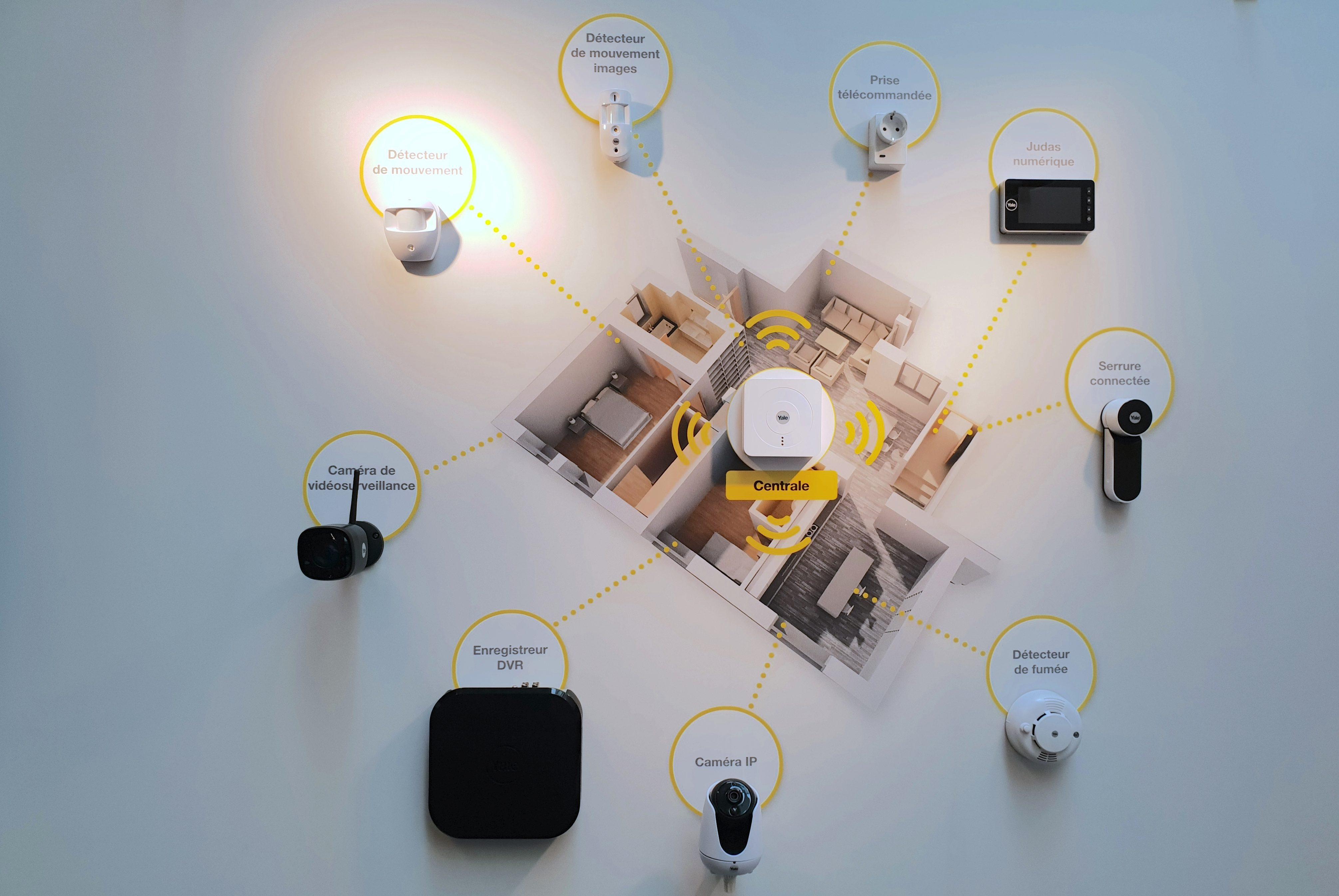 Yale Smart Living: la solution de sécurité connectée et très complète