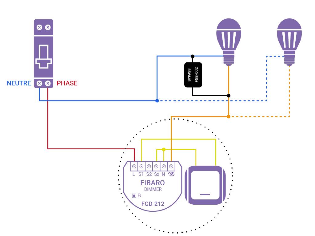 Domotiser eclairage simple sans neutre FGD 212 bypass