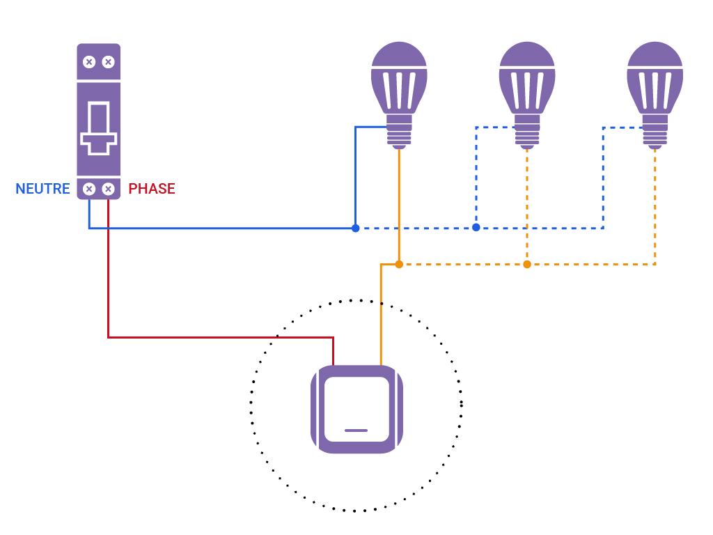 Comment Installer Un Eclairage Exterieur domotiser un éclairage simple en z-wave - news domotiques