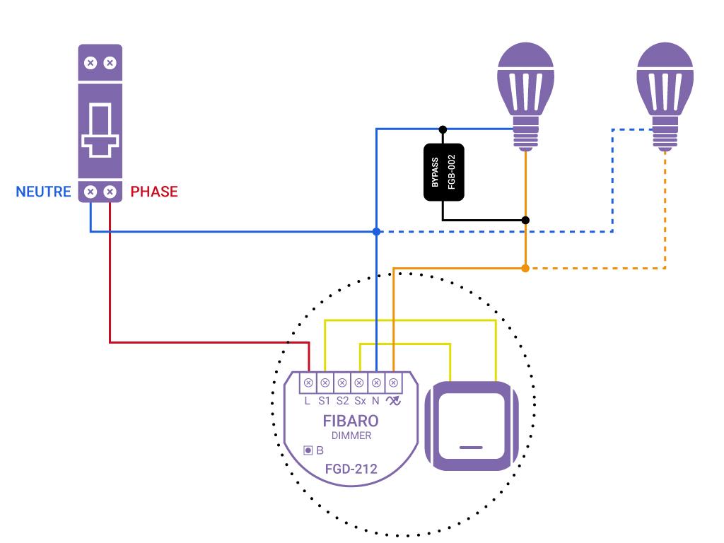 Domotiser eclairage simple avec neutre Fibaro FGD 212 bypass