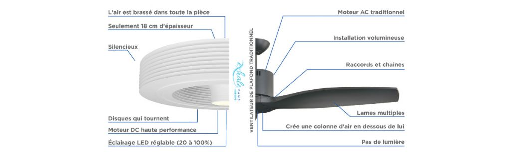 comparatif ventilateur avec sans pales 1200x374 6hvsH5D