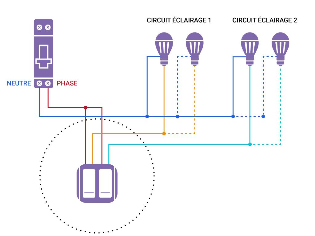 Comment puis-je brancher un interrupteur à double lumière