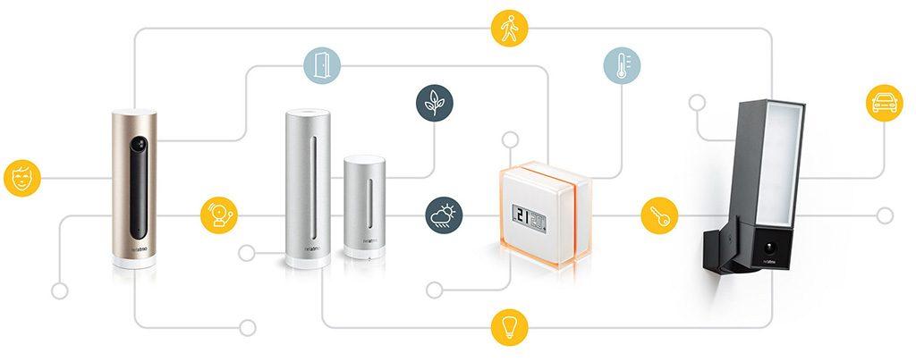 netatmo product line