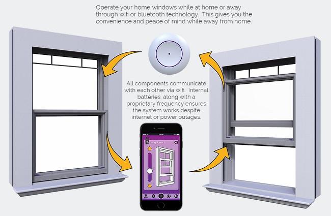 smart window2