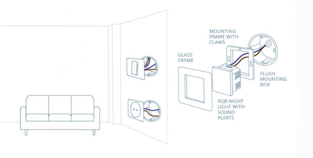 #ISE2019: Qubino (Re)dévoile sa veilleuse nocturne RGB avec alerte sonore