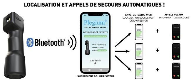 plegium smart pepper spray schema