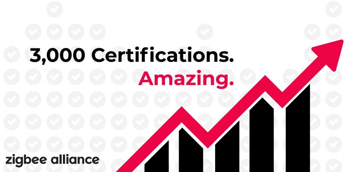 Les produits certifiés Zigbee dépassent la barre des 3000