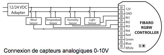 fibaro rgbw capteurs 0 10v