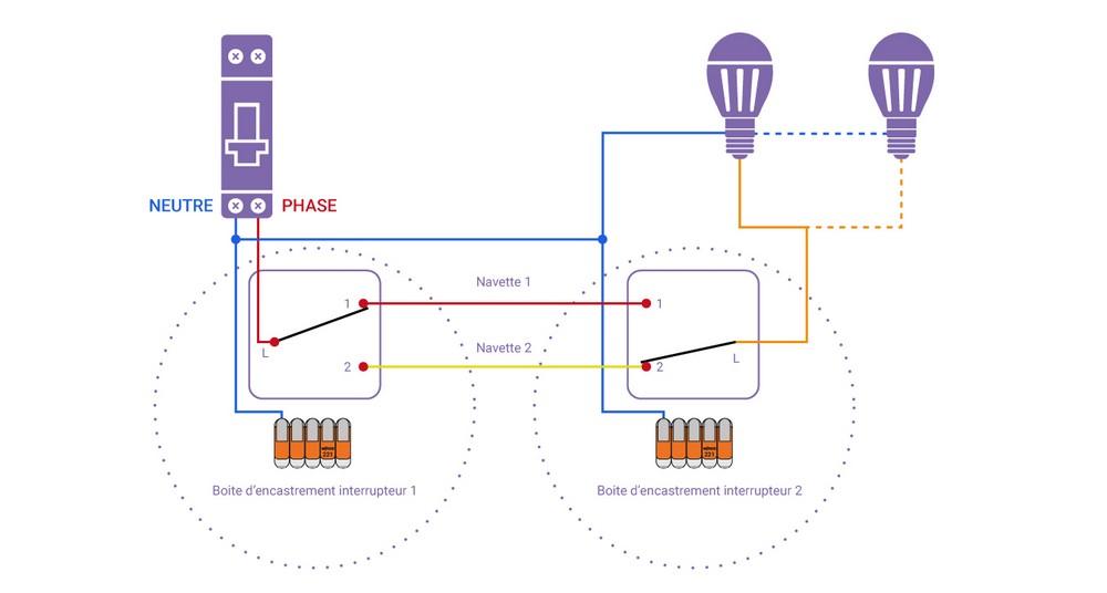 interrupteurs intelligents walli va et vient simple charge box domotique jeedom smart 2