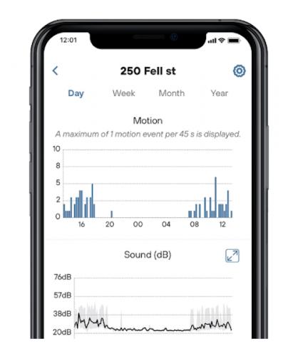minut app motion