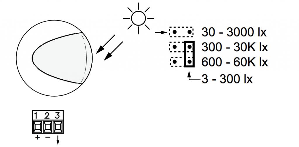 capteur analogique 0 10v z wave fibaro 6