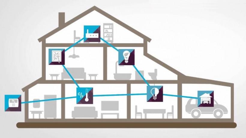 Le Z-Wave Long range permet de couvrir toute la maison sans ajouter de répéteurs