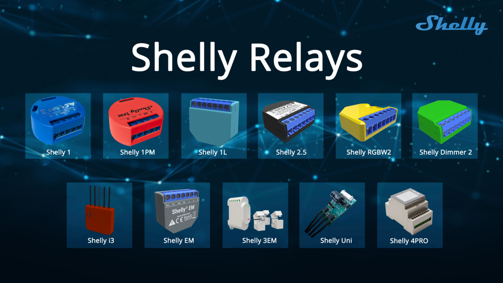 shelly relays