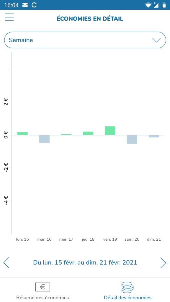 ecojoko app economies details1