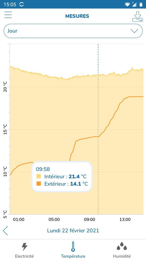 ecojoko app mesure temperature