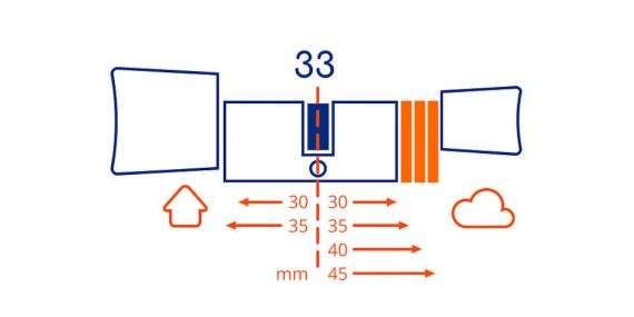 Dimensions cylindre Bold E30I35