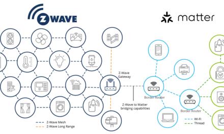 Avec l'arrivée de Matter, que devient la technologie Z-Wave ?