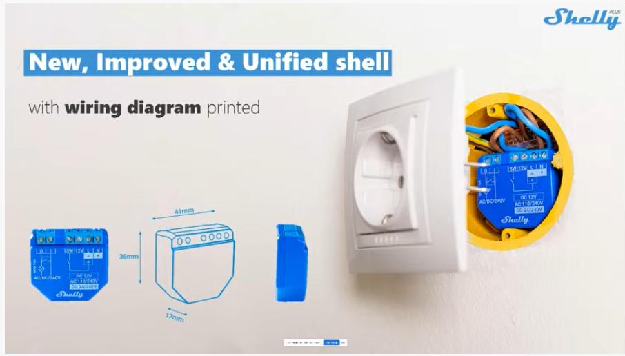 shelly plus shell diagram