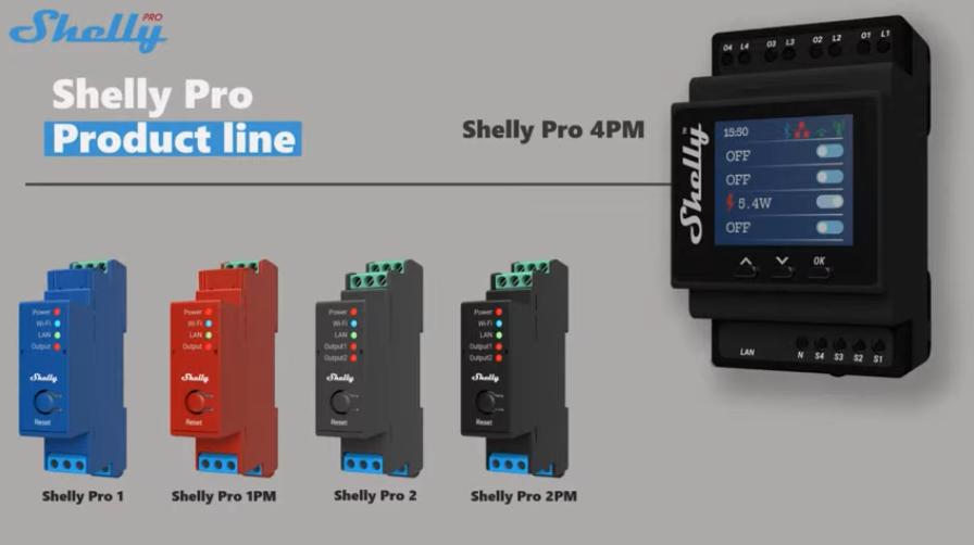 shelly pro line